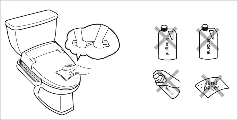 Plastové části jsou náchylné k poškrábání. Proto je vhodné čistit je jemným hadříkem/utěrkou.
