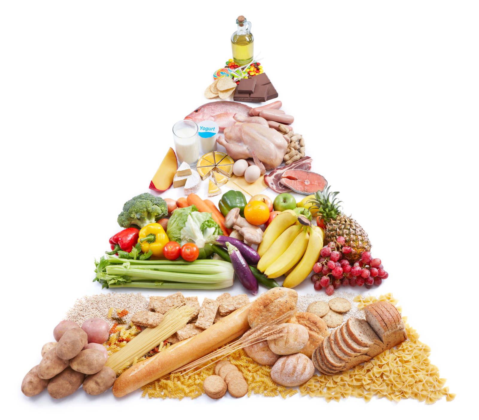 Potravinová pyramida navrhuje přibližné poměry mezi jednotlivými typy konzumovaných potravin, které bychom měli dodržovat.