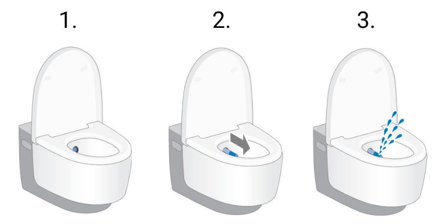 Nejdříve je sprška skrytá (1). Pak se vysune (2) a začne z ní proudit příjemně teplá voda (3). Ta citlivě, přesto však důkladně očistí intimní partie.